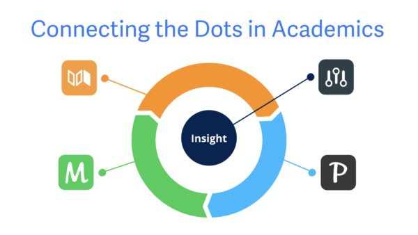 student data connecting dots in academics