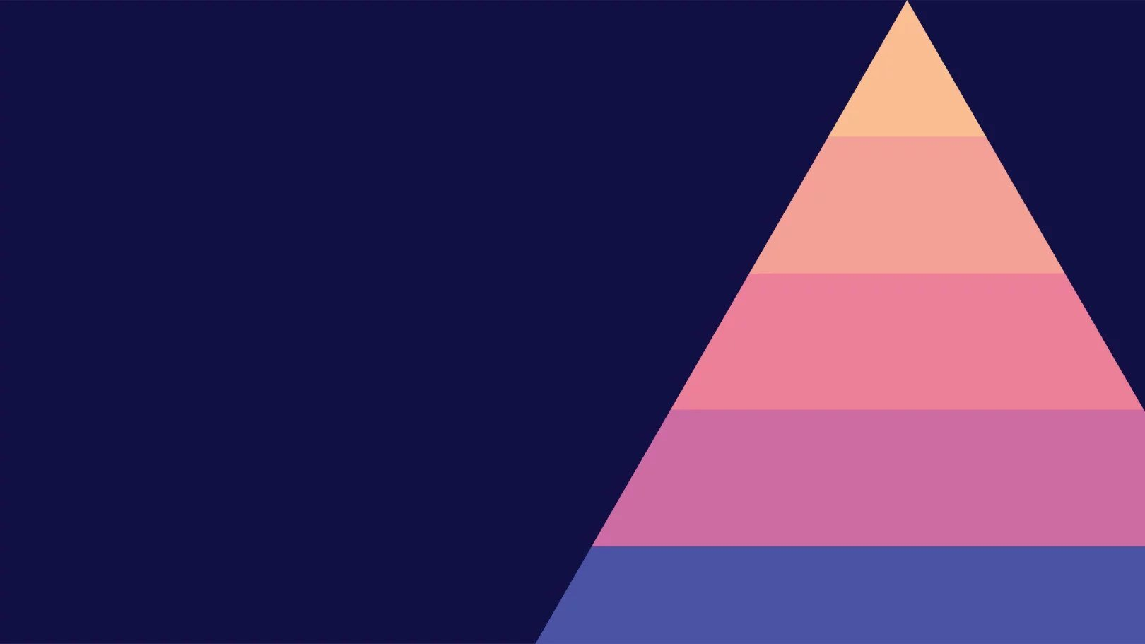 visual representation of Bloom's Taxonomy with a pyramid divided into coloured sections